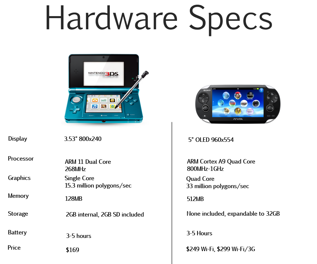 Apple 12 Inch Macbook Review in addition Procesor additionally Ps Vita Vs 3ds Is The 3ds Winning The Handheld War in addition Mammoth Asus Tablet Desktop Hybrid  bines Android Windows 8 further Mi Subida Limbo PC Full SS. on processor definition