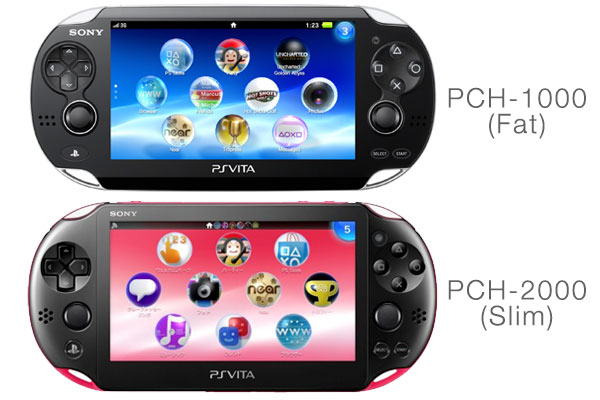 Is the PSVita still worth it today? : A look at what you can
