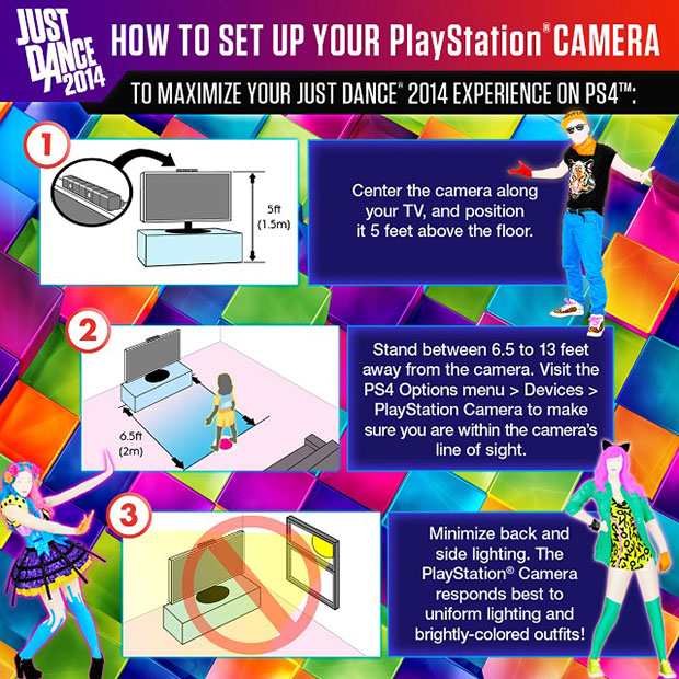 The 10 PS4 Games You Can't Play on PS5 via Backwards ...