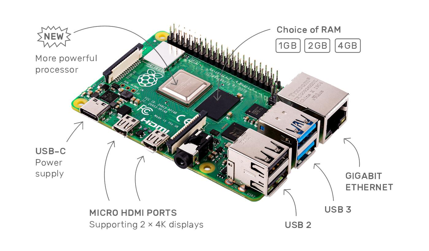 Hardware News: The Raspberry Pi 4 just got released with a